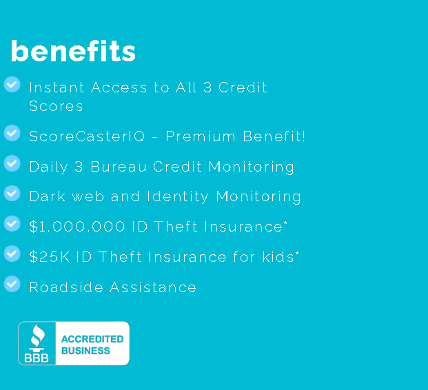 Identity IQ Credit Score – $1 Trial (US) Get Your Credit Scores from ALL 3 Bureaus!